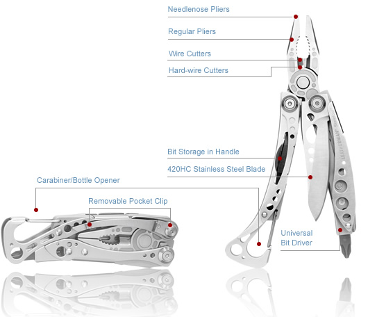 Leatherman Skeletool